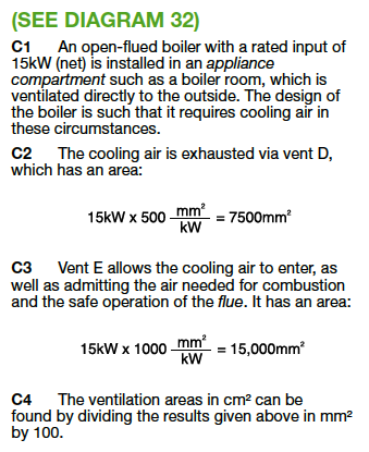 Calculation of Vents for Open flue boiler Part J