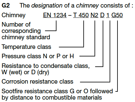 Designation of Chimneys
