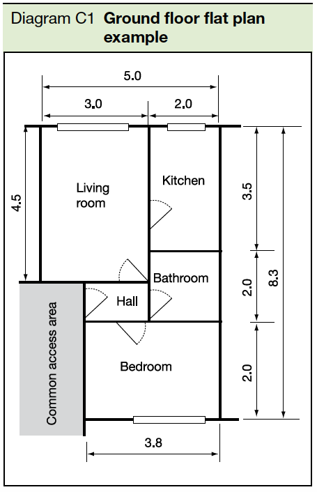 Diagram C1 Ground floor flat plan