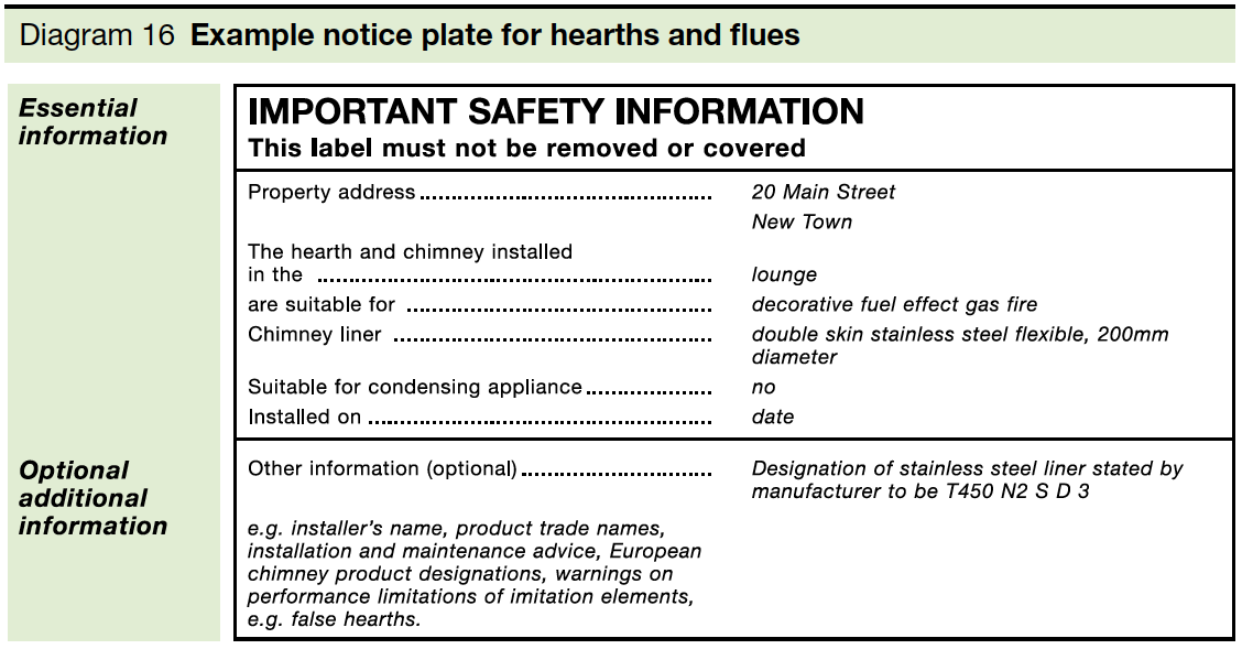 Diagrams 16 Example notice plate for hearths and flues Part J