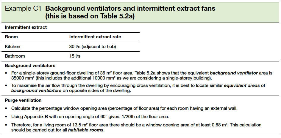 Example C1 Background ventilators and intermittent extract fans (this is based on Table 5.2a)