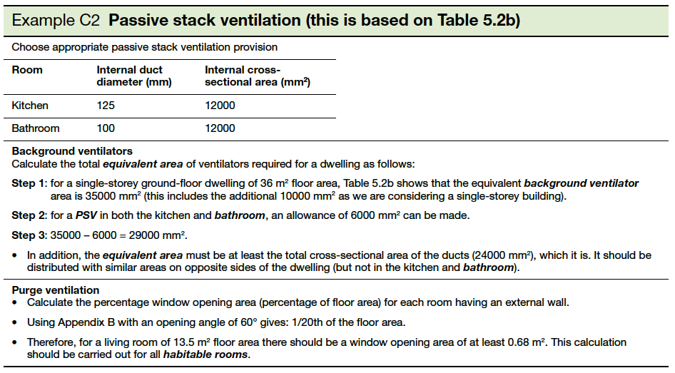 Example C2 Passive stack ventilation (this is based on Table 5.2b)
