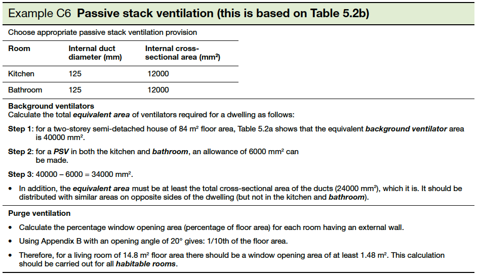 Example C6 Passive stack ventilation (this is based on Table 5.2b)