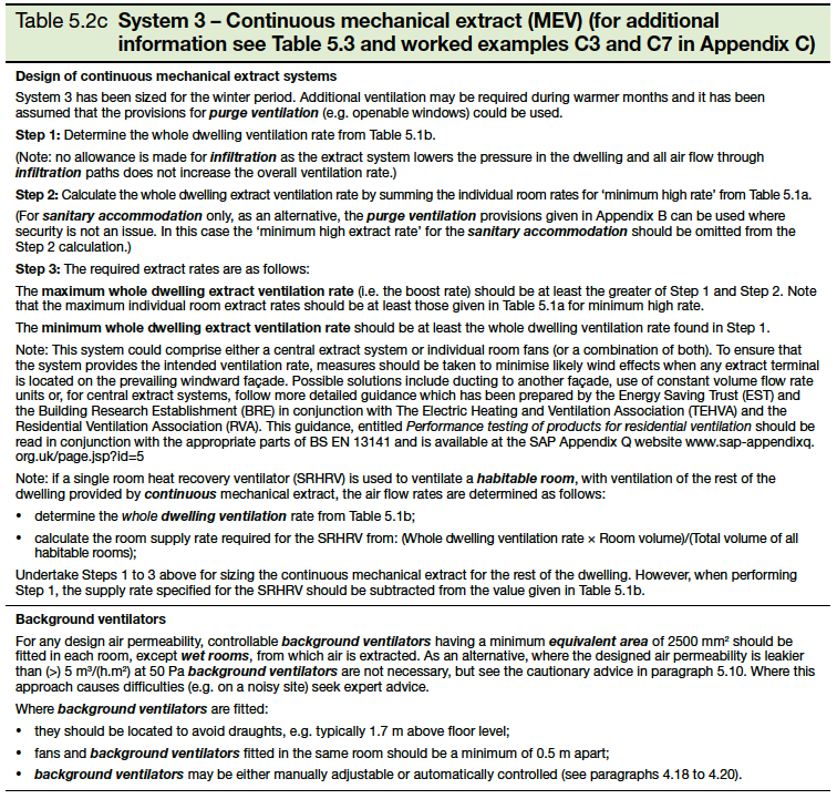 Table 5.2c System 3- Continuous mechanical extract (MEV)(for additional information see Table 5.3 and worked examples C3 and C7 in Appendix C)