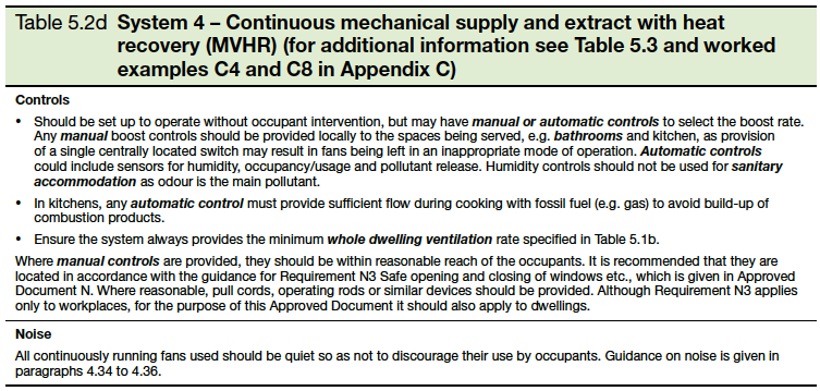 Table 5.2d System 4- Continuous mechanical supply and extract with heat recover (MVHR)(for additional information see Table 5.3 and worked examples C4 and C8 in Appendix C) continued