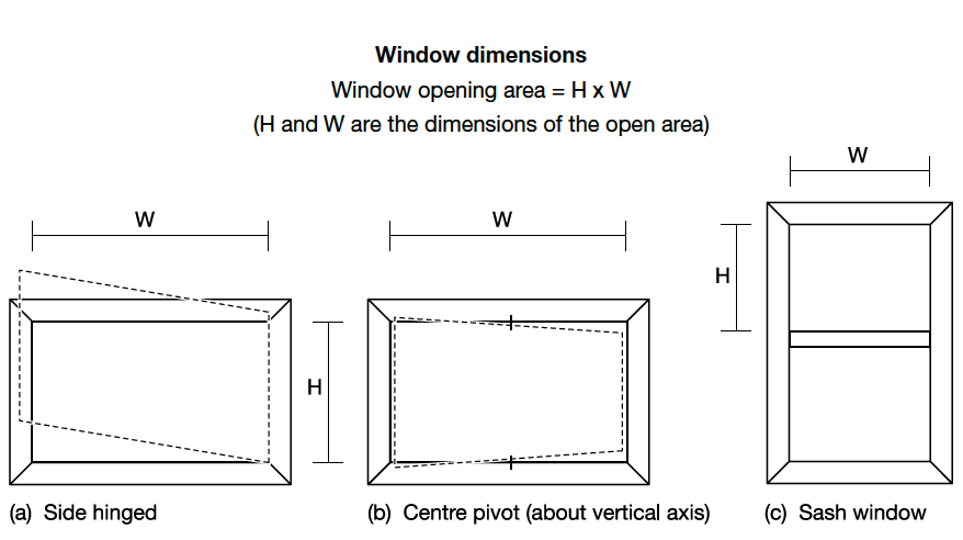 Window dimensions