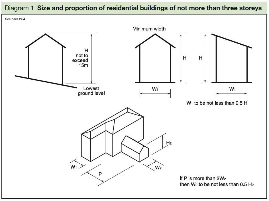 1 Size and proportion of residential buildings of not more than three storeys