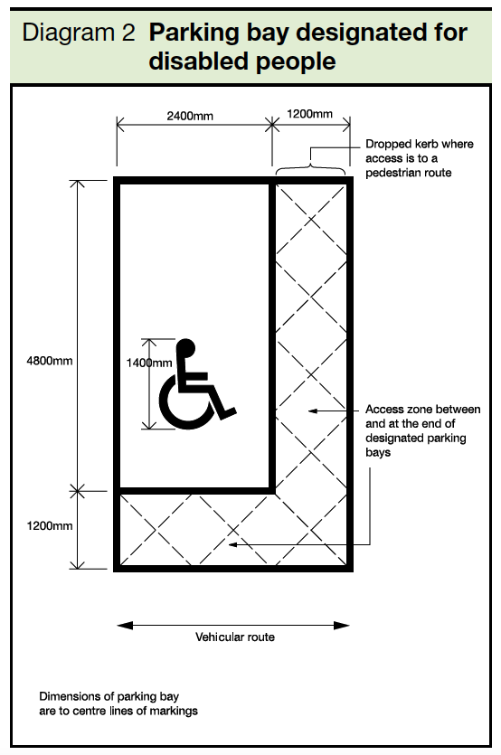 2 Parking bay designated for disabled people