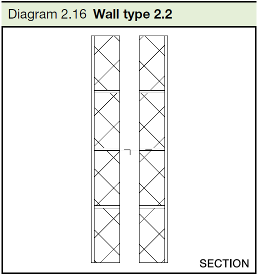 2.16 Wall type 2.2