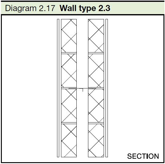 2.17 Wall type 2.3