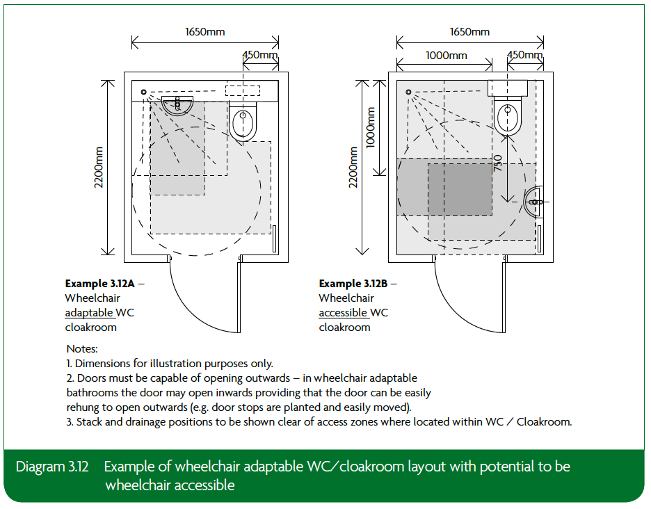 3.12 Example of wheelchair adaptable WC/cloakroom layout with potential to be wheelchair accessible