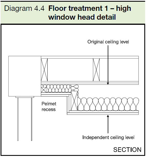 4.4 Floor treatment 1 - high window head detail