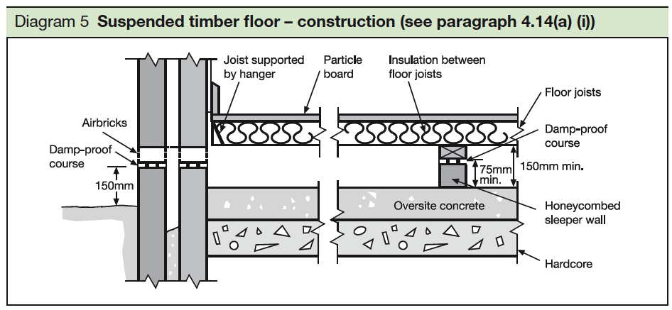 5 Suspended timber floor - construction - see par 4.14 a (i)