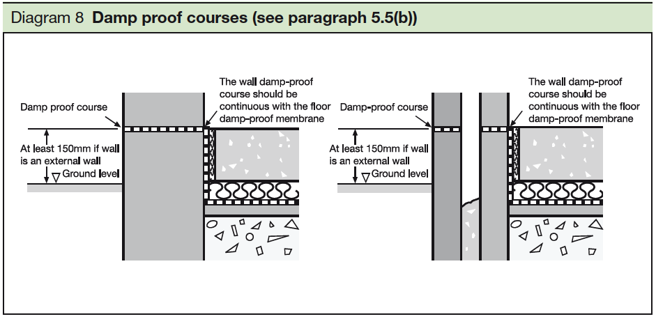 8 Damp proof courses- see par 5.5-b
