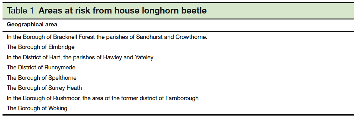 Table 1 Areas at risk from house longhorn beetle
