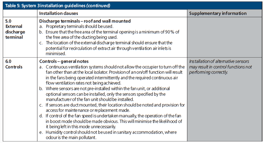 Table 5 System 3 installation guidelines Ctd 5