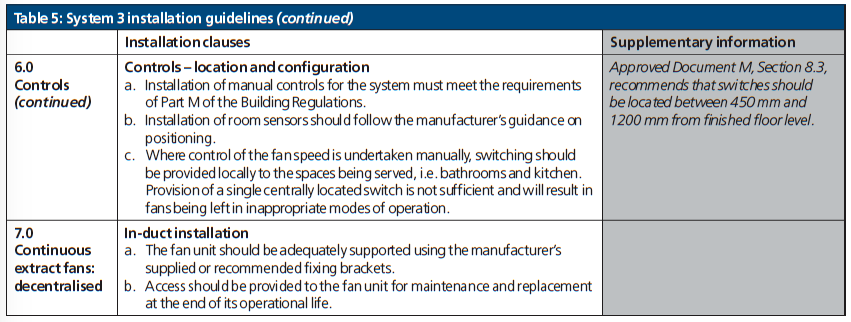 Table 5 System 3 installation guidelines Ctd 6