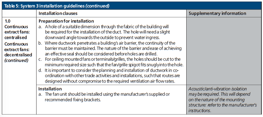 Table 5 System 3 installation guidelines Ctd