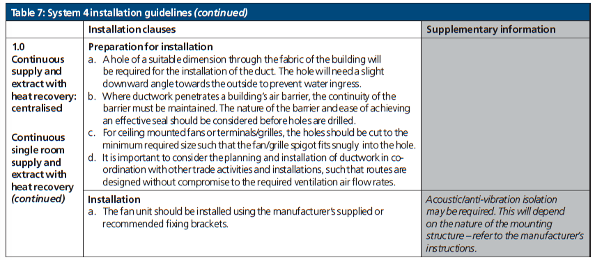 Table 7 system 4 installation guidelines Ctd 1