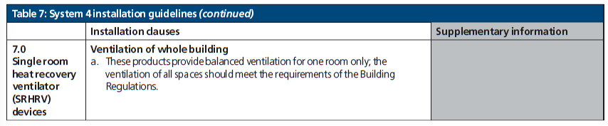 Table 7 system 4 installation guidelines Ctd 8