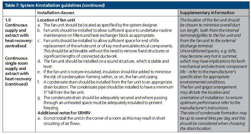Table 7 system 4 installation guidelines Ctd